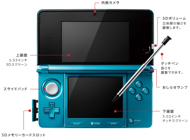 Nintendo 3DS: Firmware, costo y video